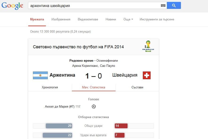 Гугъл и резултатите от световното първенство по футбол